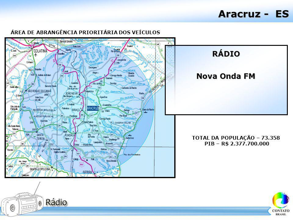 Aracruz - ES RÁDIO Nova Onda FM