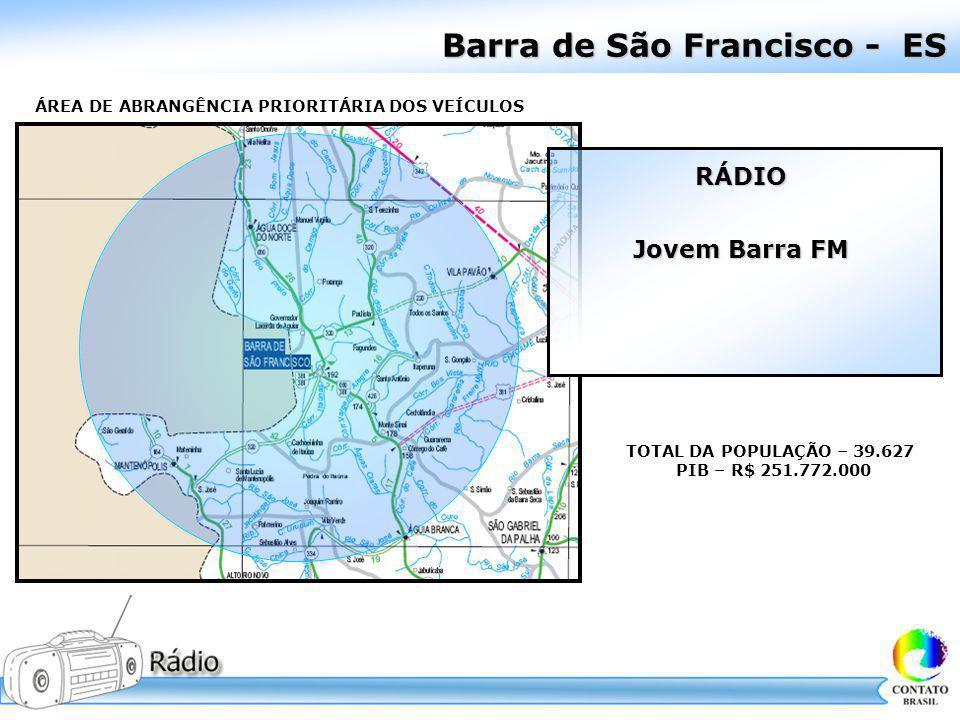Barra de São Francisco - ES