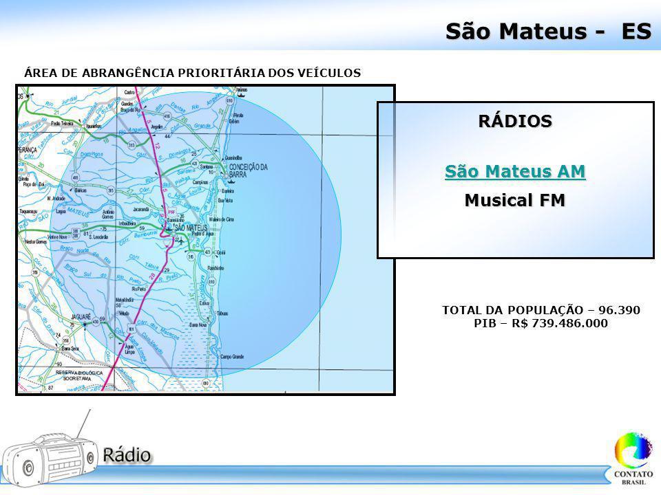 São Mateus - ES RÁDIOS São Mateus AM Musical FM