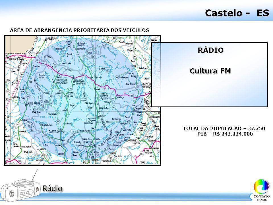 Castelo - ES RÁDIO Cultura FM