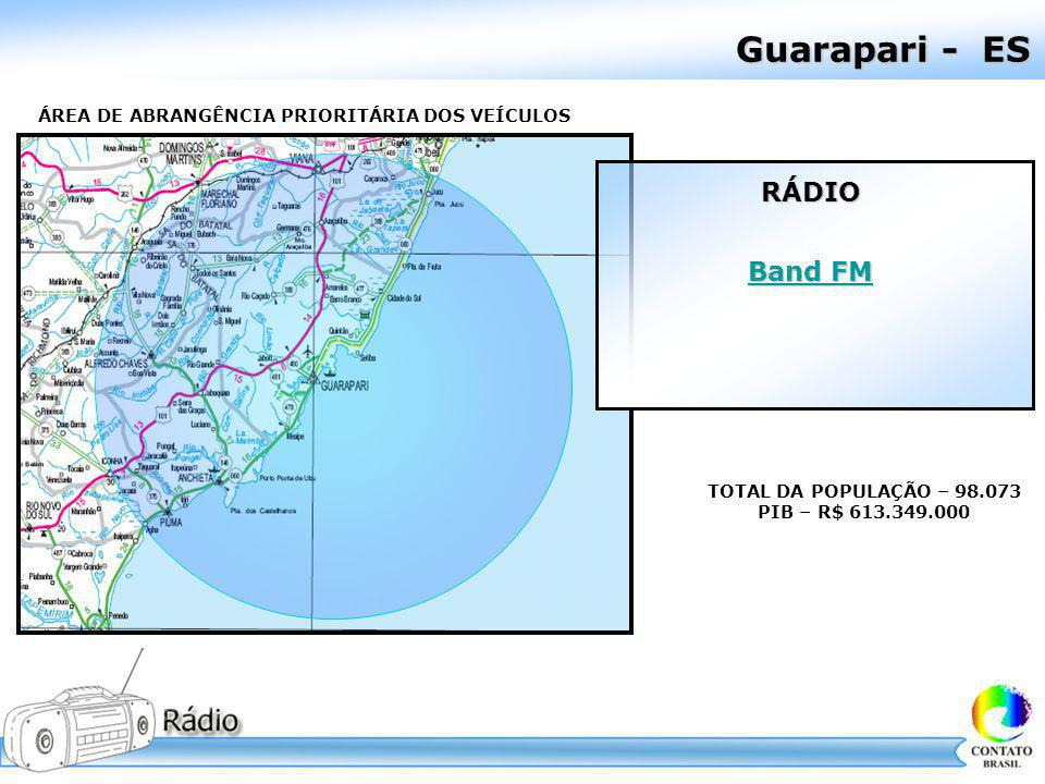 Guarapari - ES RÁDIO Band FM