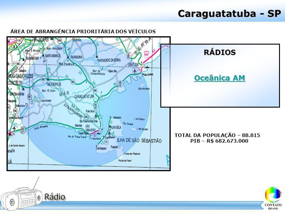 Caraguatatuba - SP RÁDIOS Oceânica AM