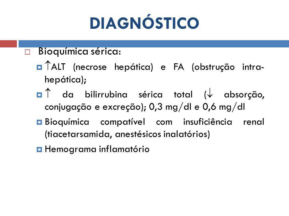 DIAGNÓSTICO Bioquímica sérica: