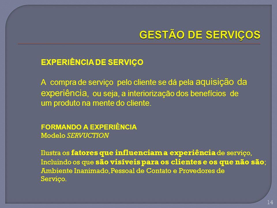 GESTÃO DE SERVIÇOS EXPERIÊNCIA DE SERVIÇO. A compra de serviço pelo cliente se dá pela aquisição da.