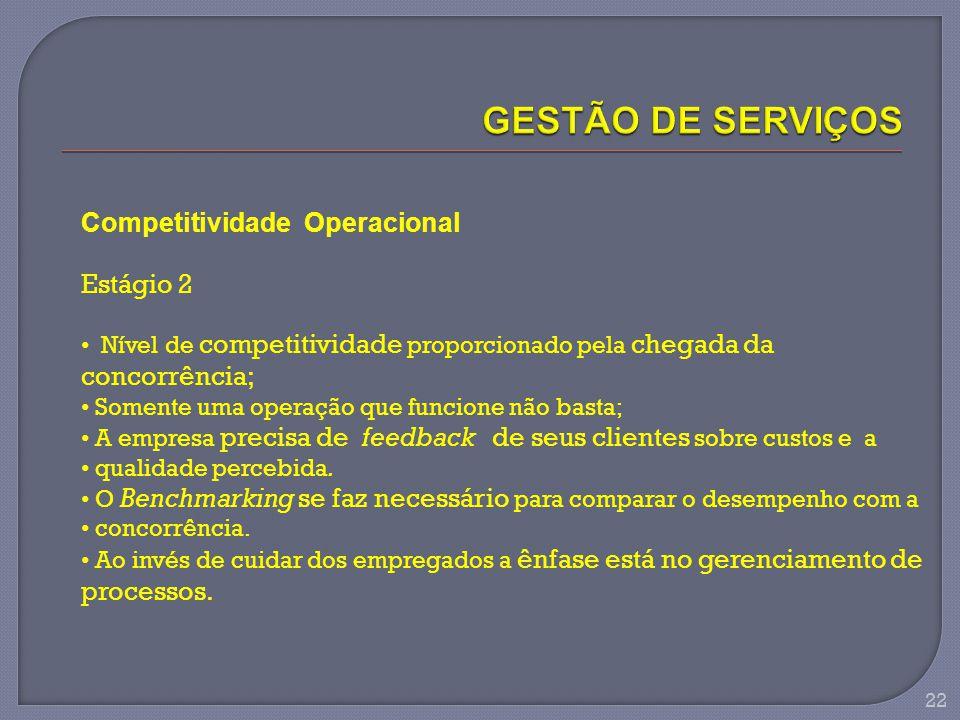 GESTÃO DE SERVIÇOS Competitividade Operacional Estágio 2 concorrência;