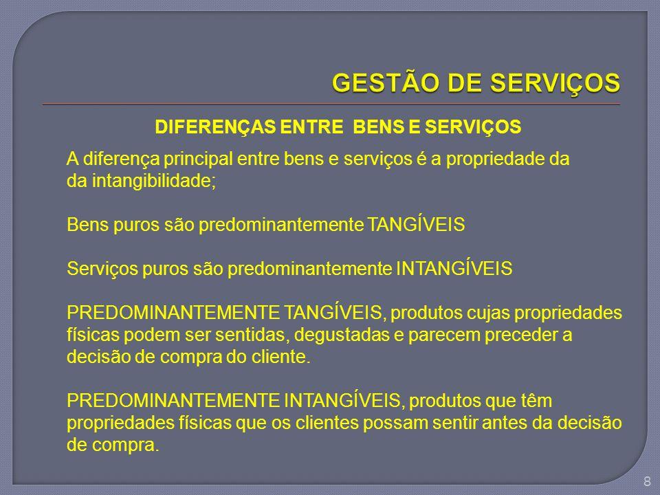 GESTÃO DE SERVIÇOS DIFERENÇAS ENTRE BENS E SERVIÇOS