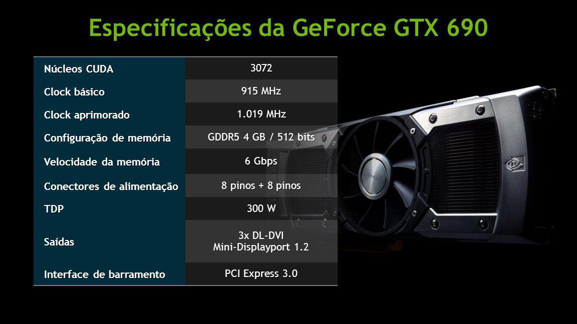Especificações da GeForce GTX 690