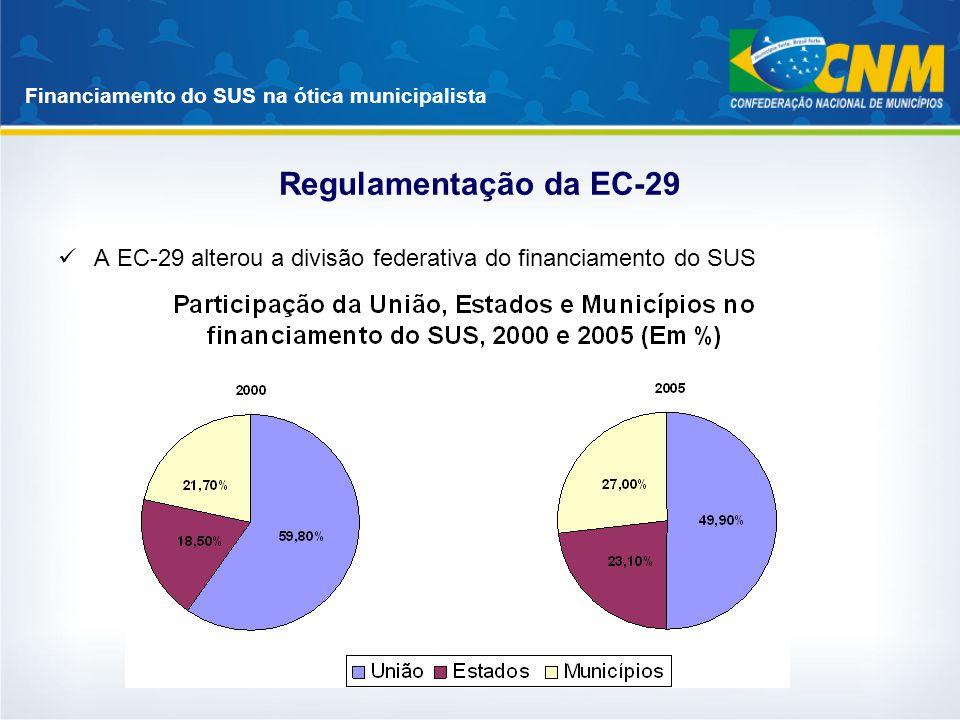 Regulamentação da EC-29 A EC-29 alterou a divisão federativa do financiamento do SUS