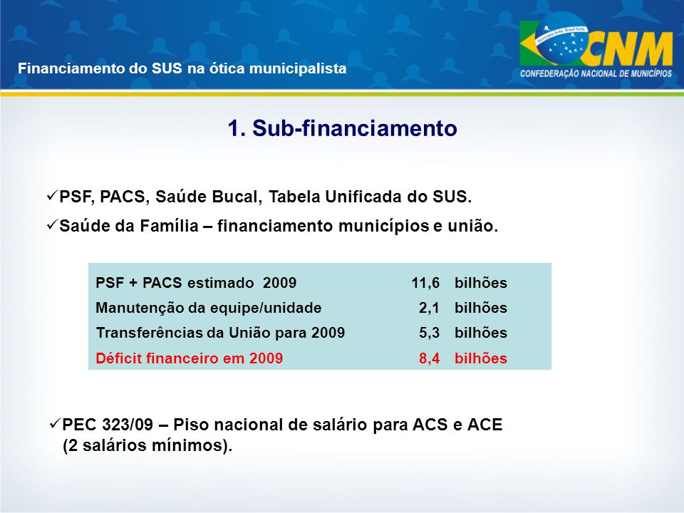 1. Sub-financiamento PSF, PACS, Saúde Bucal, Tabela Unificada do SUS.