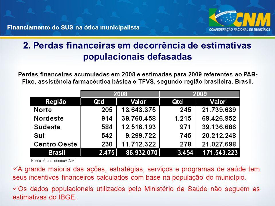 2. Perdas financeiras em decorrência de estimativas populacionais defasadas