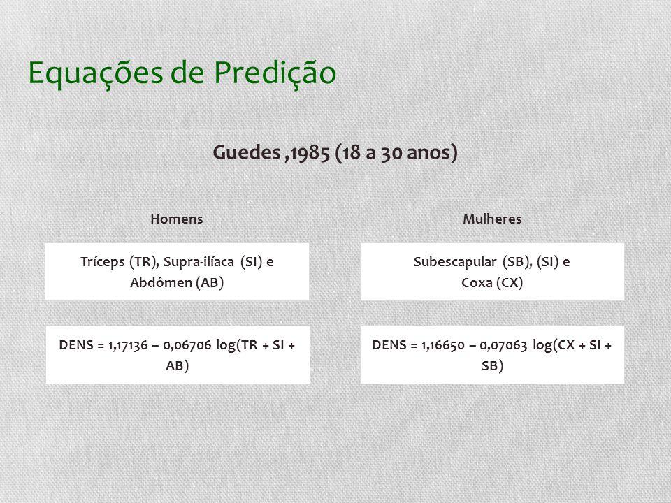 Equações de Predição Guedes ,1985 (18 a 30 anos) Homens Mulheres