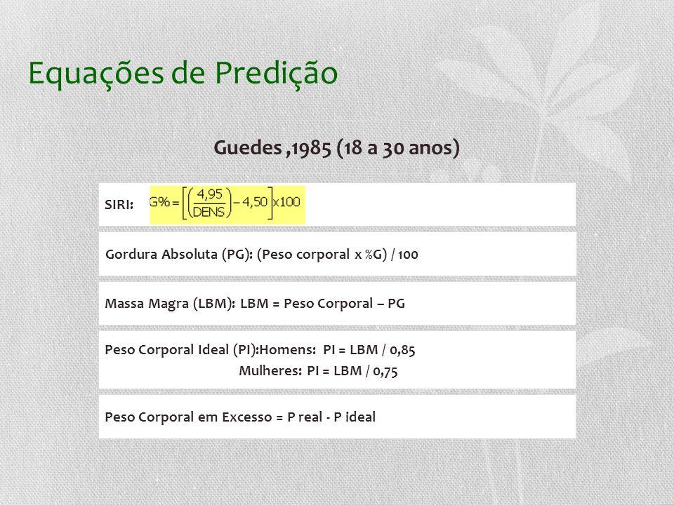 Equações de Predição Guedes ,1985 (18 a 30 anos) SIRI: