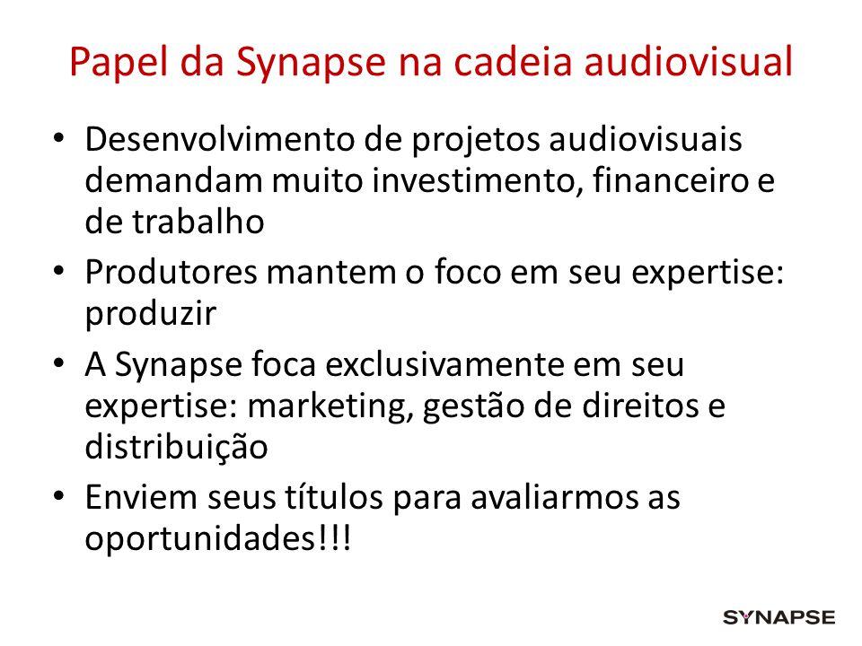 Papel da Synapse na cadeia audiovisual