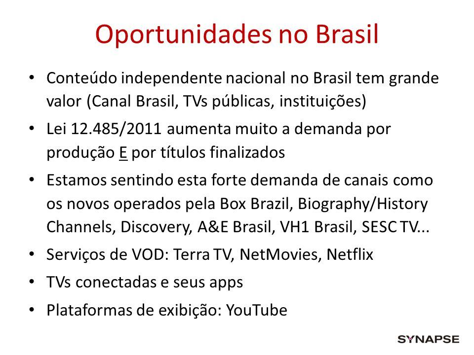 Oportunidades no Brasil