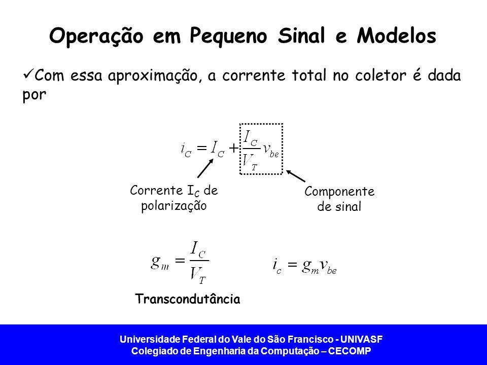 Operação em Pequeno Sinal e Modelos