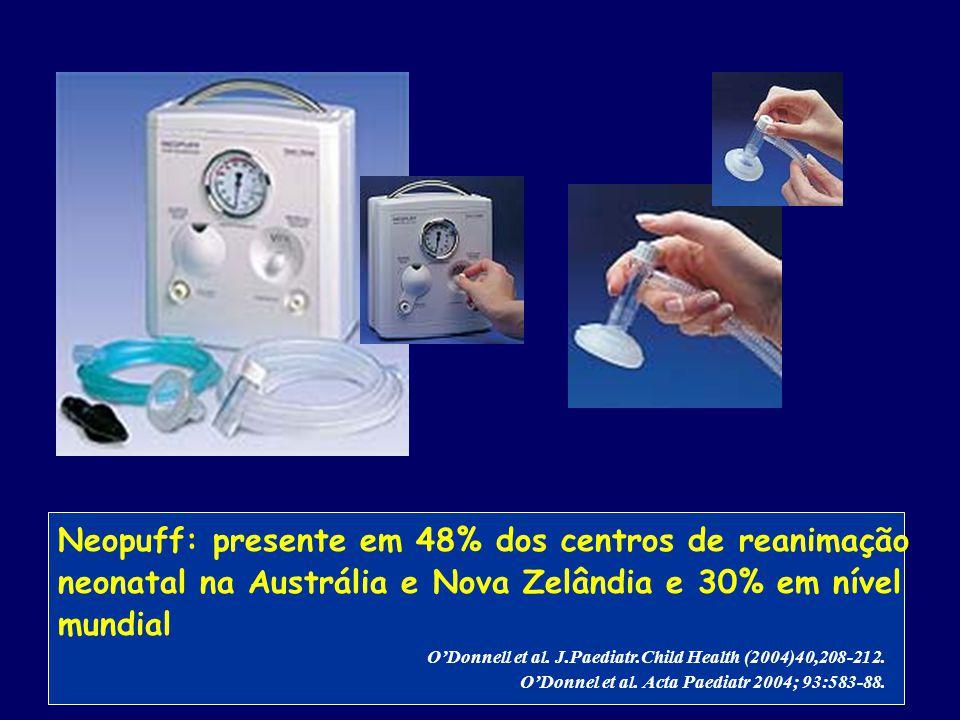 Neopuff: presente em 48% dos centros de reanimação