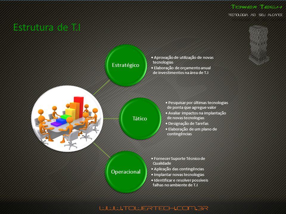 Estrutura de T.I Estratégico Tático Operacional