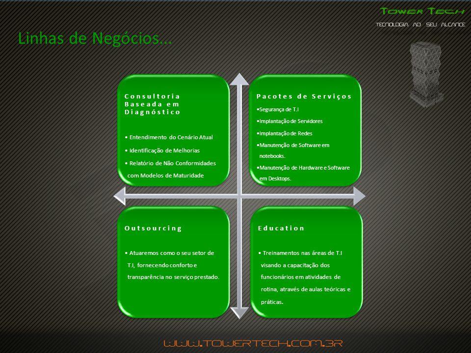 Linhas de Negócios... Consultoria Baseada em Diagnóstico
