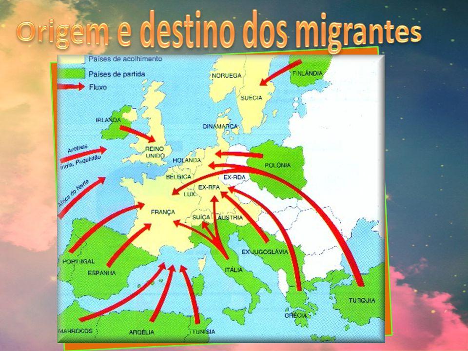 Origem e destino dos migrantes
