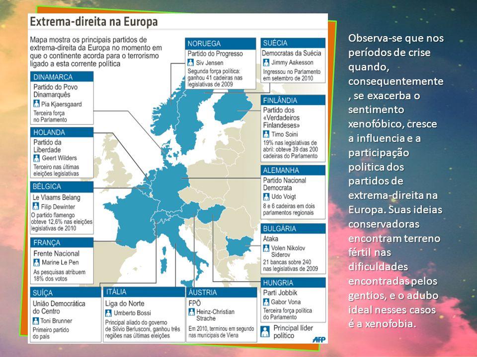 Observa-se que nos períodos de crise quando, consequentemente, se exacerba o sentimento xenofóbico, cresce a influencia e a participação politica dos partidos de extrema-direita na Europa.