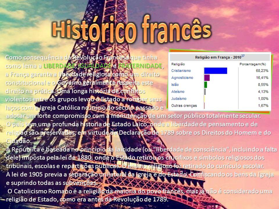 Histórico francês