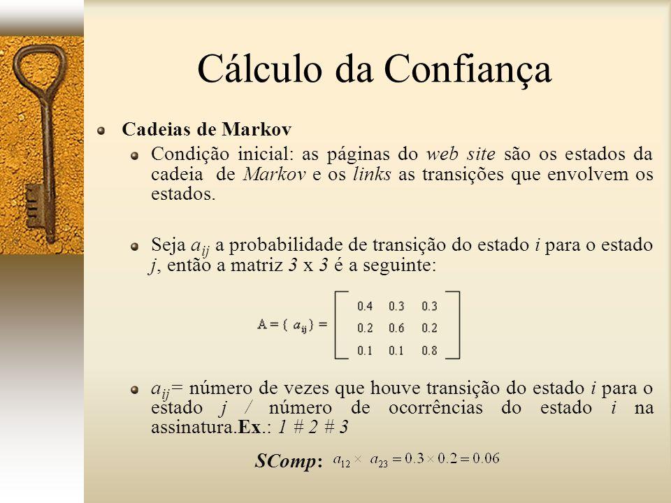 Cálculo da Confiança Cadeias de Markov