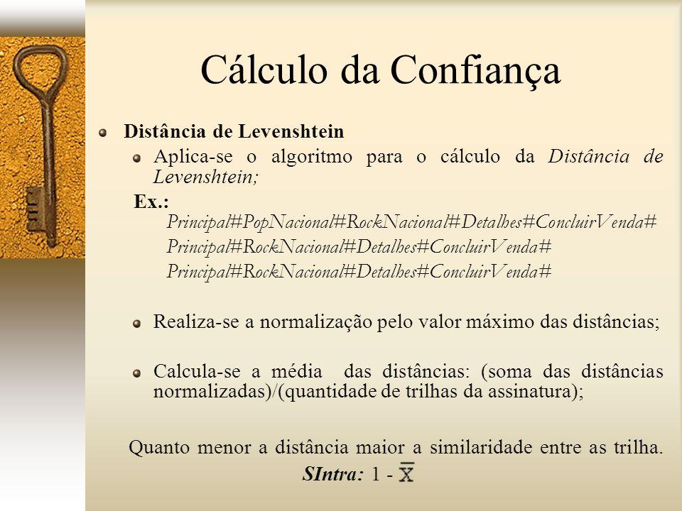 Cálculo da Confiança Distância de Levenshtein