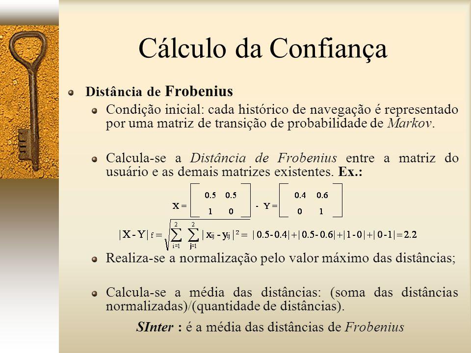 Cálculo da Confiança Distância de Frobenius