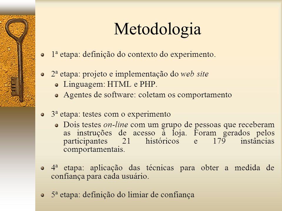 Metodologia 1ª etapa: definição do contexto do experimento.