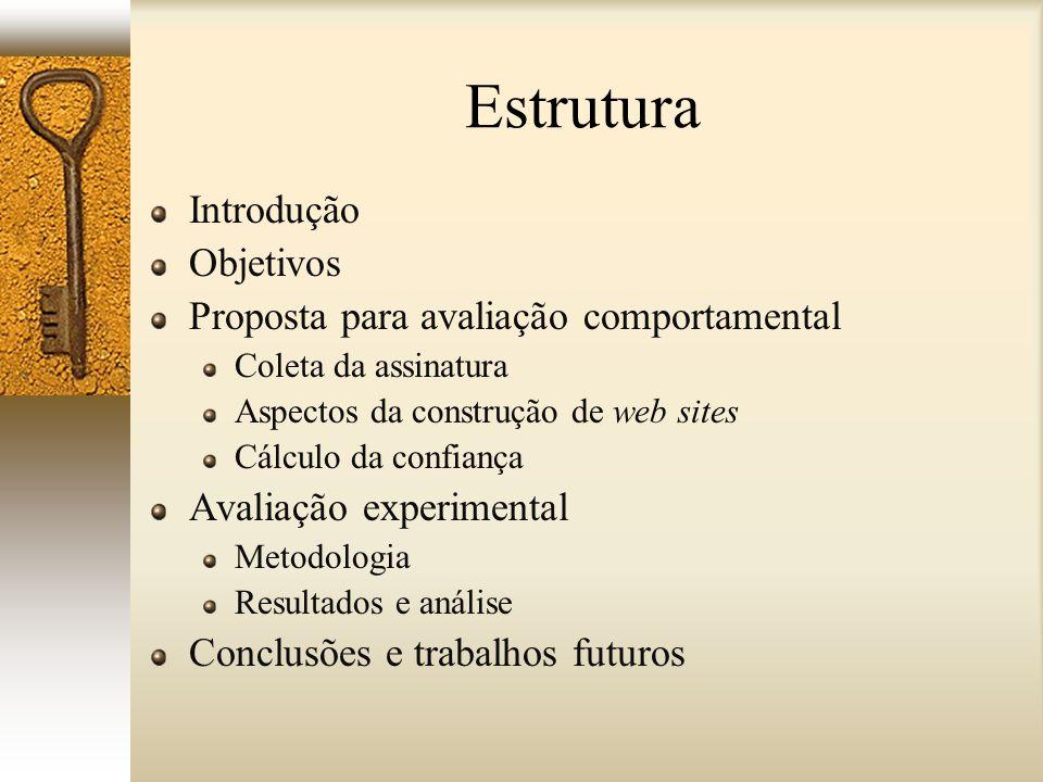 Estrutura Introdução Objetivos Proposta para avaliação comportamental