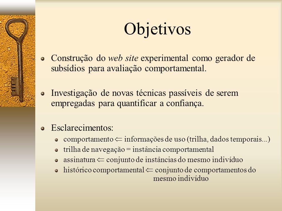 Objetivos Construção do web site experimental como gerador de subsídios para avaliação comportamental.