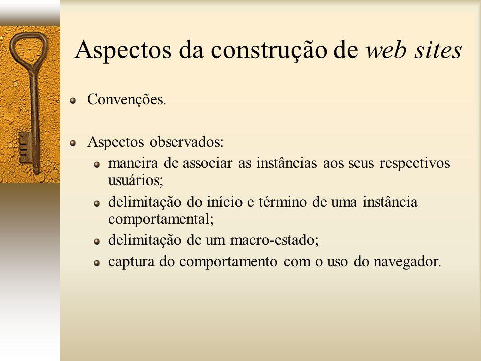 Aspectos da construção de web sites