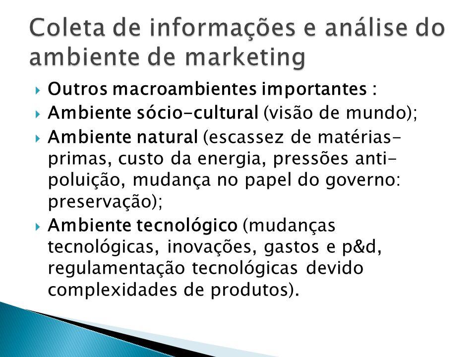 Coleta de informações e análise do ambiente de marketing