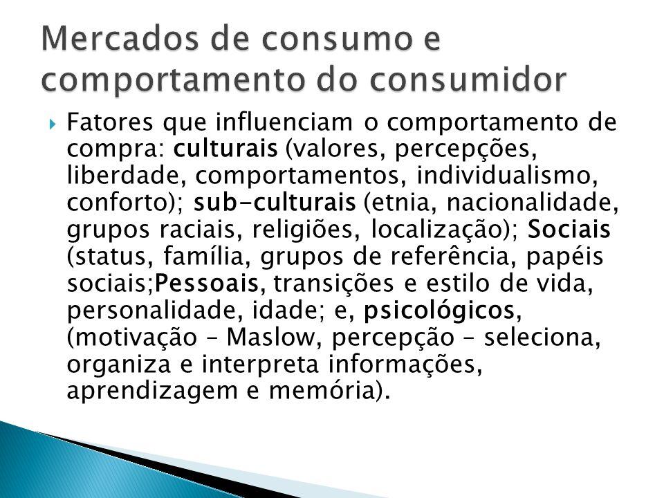 Mercados de consumo e comportamento do consumidor