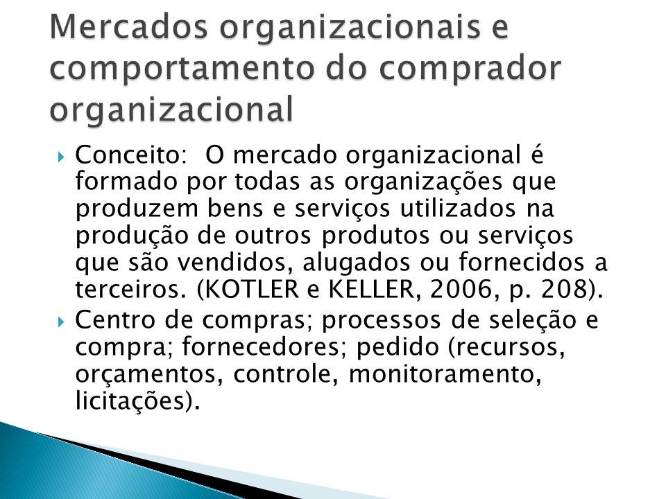 Mercados organizacionais e comportamento do comprador organizacional