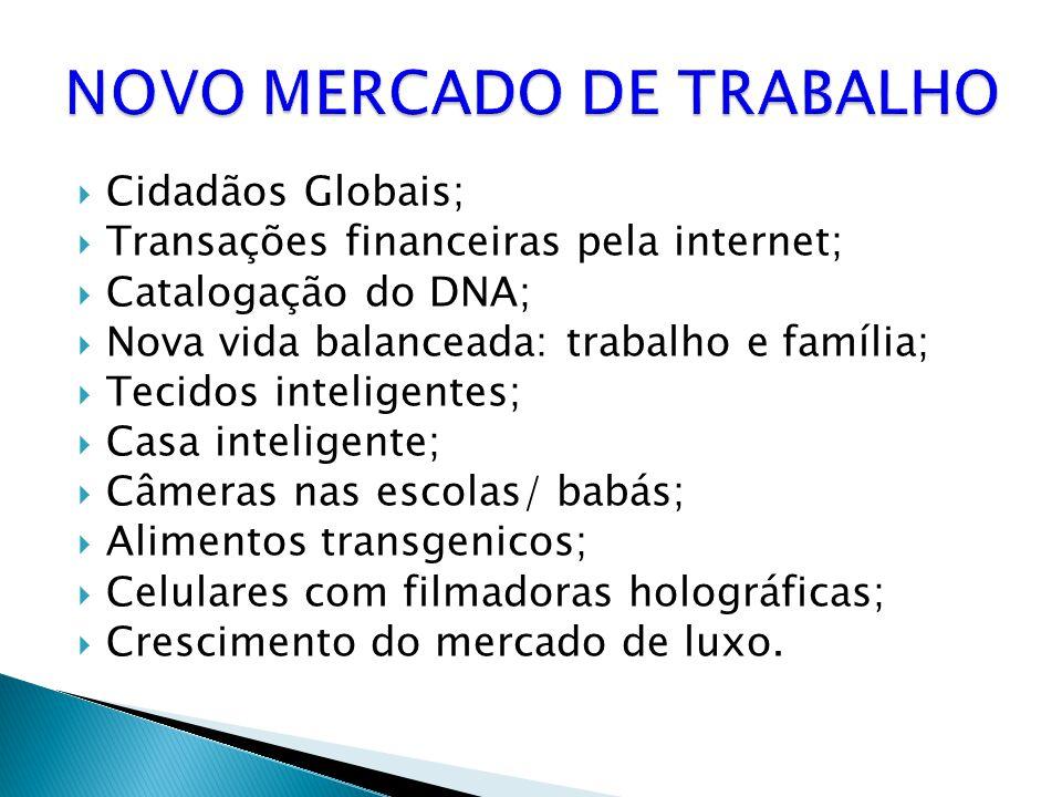 NOVO MERCADO DE TRABALHO