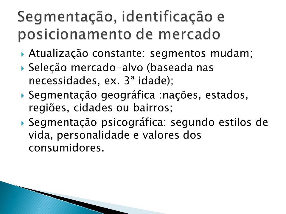 Segmentação, identificação e posicionamento de mercado