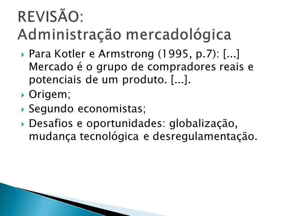 REVISÃO: Administração mercadológica