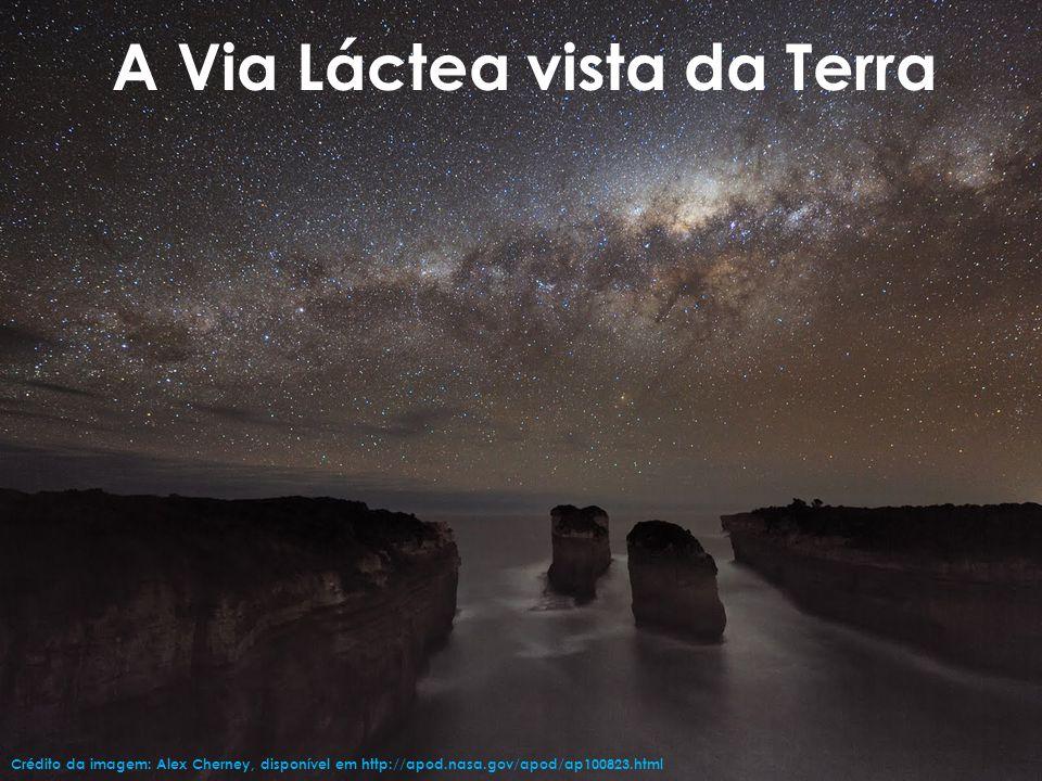A Via Láctea vista da Terra