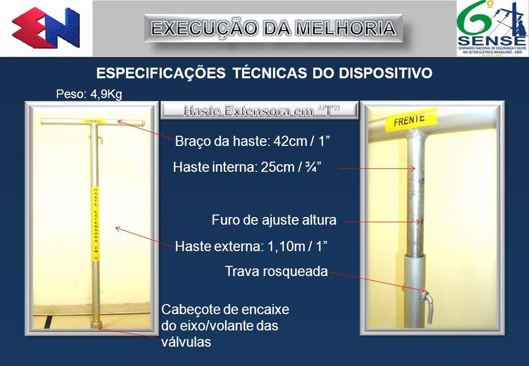 EXECUÇÃO DA MELHORIA ESPECIFICAÇÕES TÉCNICAS DO DISPOSITIVO