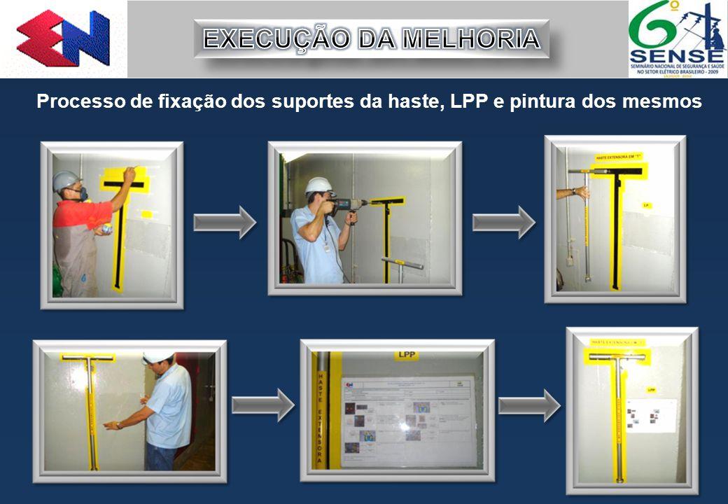 EXECUÇÃO DA MELHORIA Processo de fixação dos suportes da haste, LPP e pintura dos mesmos