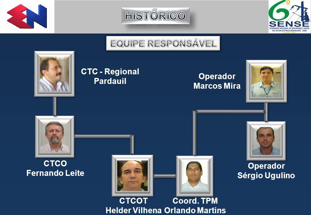 HISTÓRICO CTC - Regional Pardauil Operador Marcos Mira CTCO