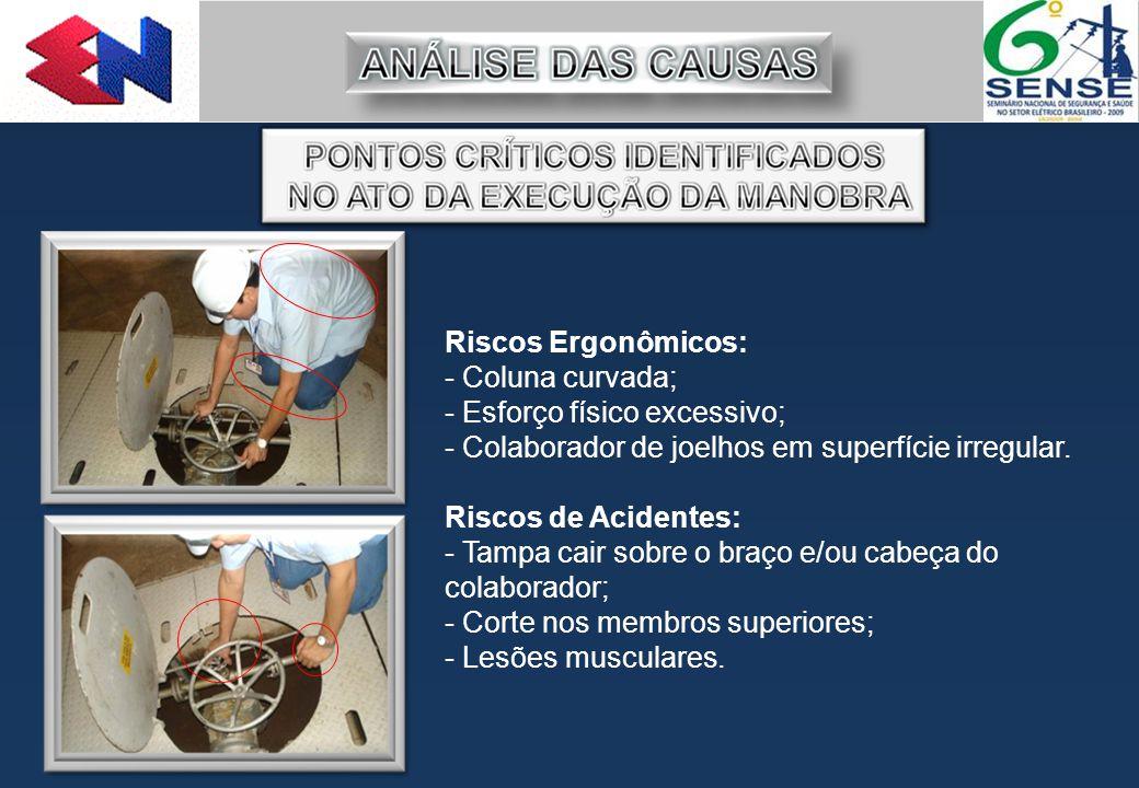 Riscos Ergonômicos: Coluna curvada; Esforço físico excessivo; Colaborador de joelhos em superfície irregular.