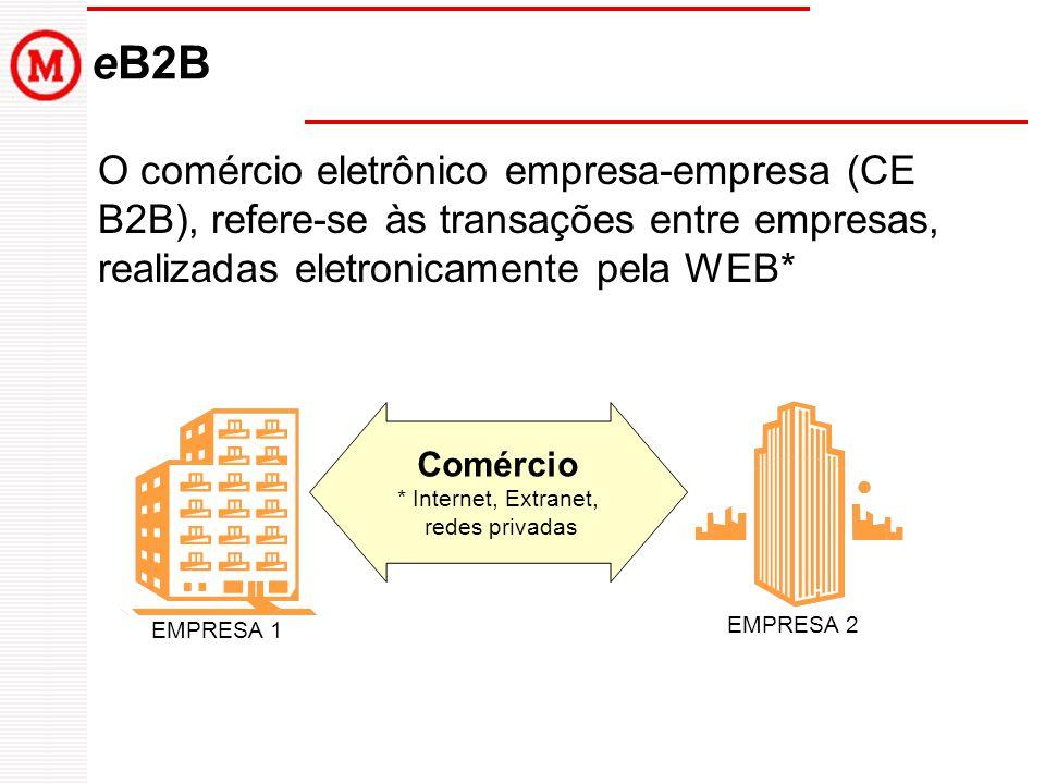 eB2B O comércio eletrônico empresa-empresa (CE B2B), refere-se às transações entre empresas, realizadas eletronicamente pela WEB*