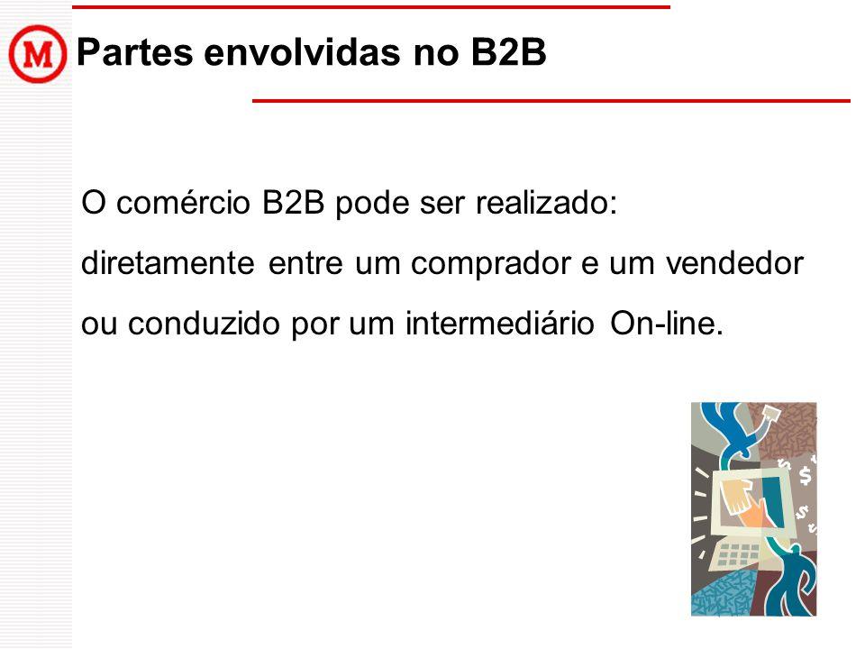 Partes envolvidas no B2B