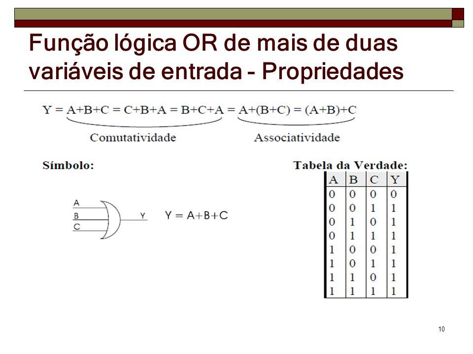 Função lógica OR de mais de duas variáveis de entrada - Propriedades