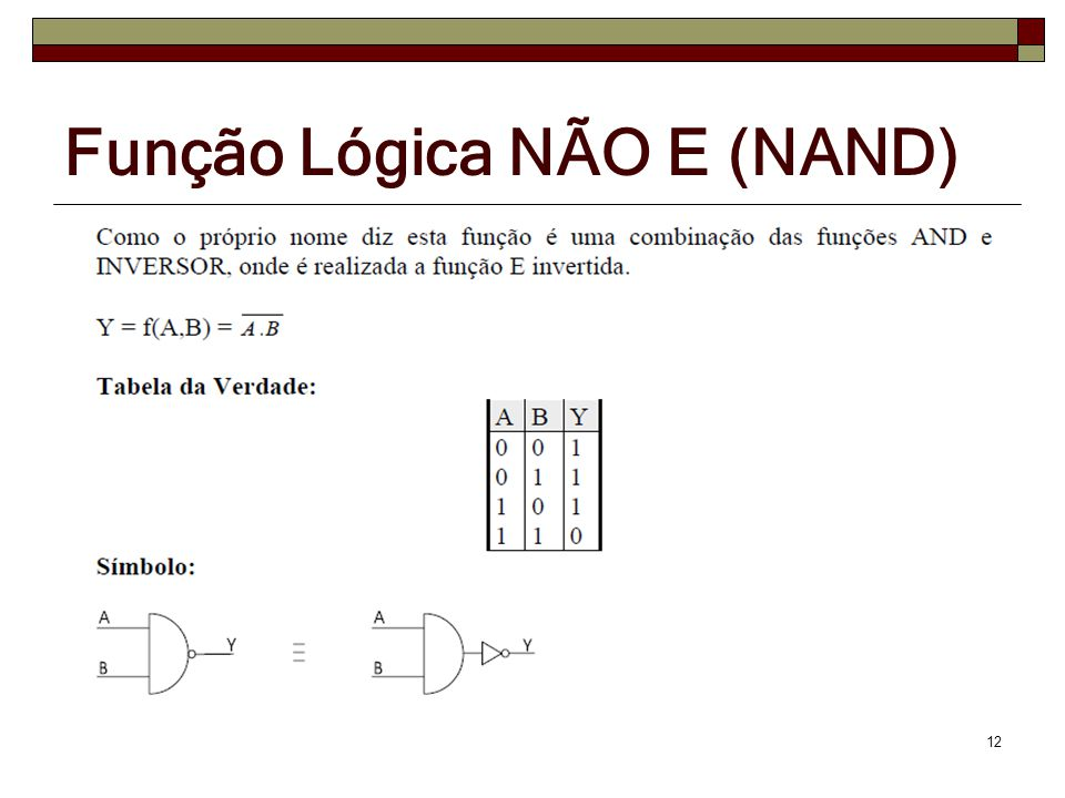 Função Lógica NÃO E (NAND)