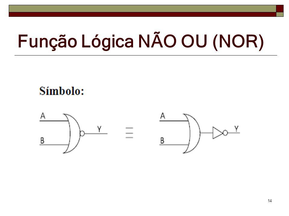Função Lógica NÃO OU (NOR)