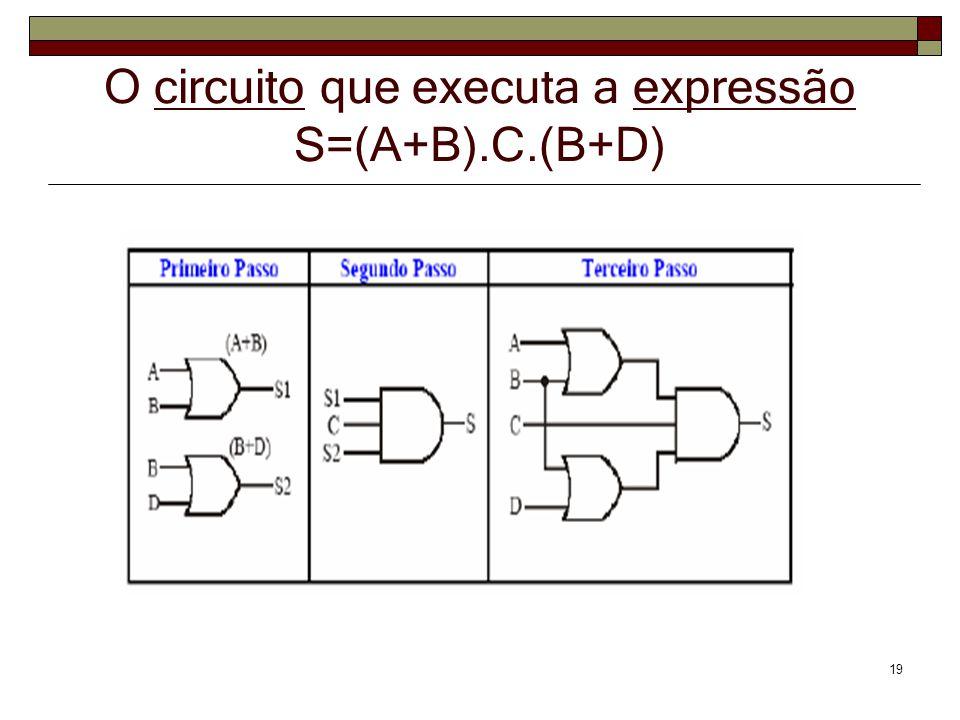 O circuito que executa a expressão S=(A+B).C.(B+D)