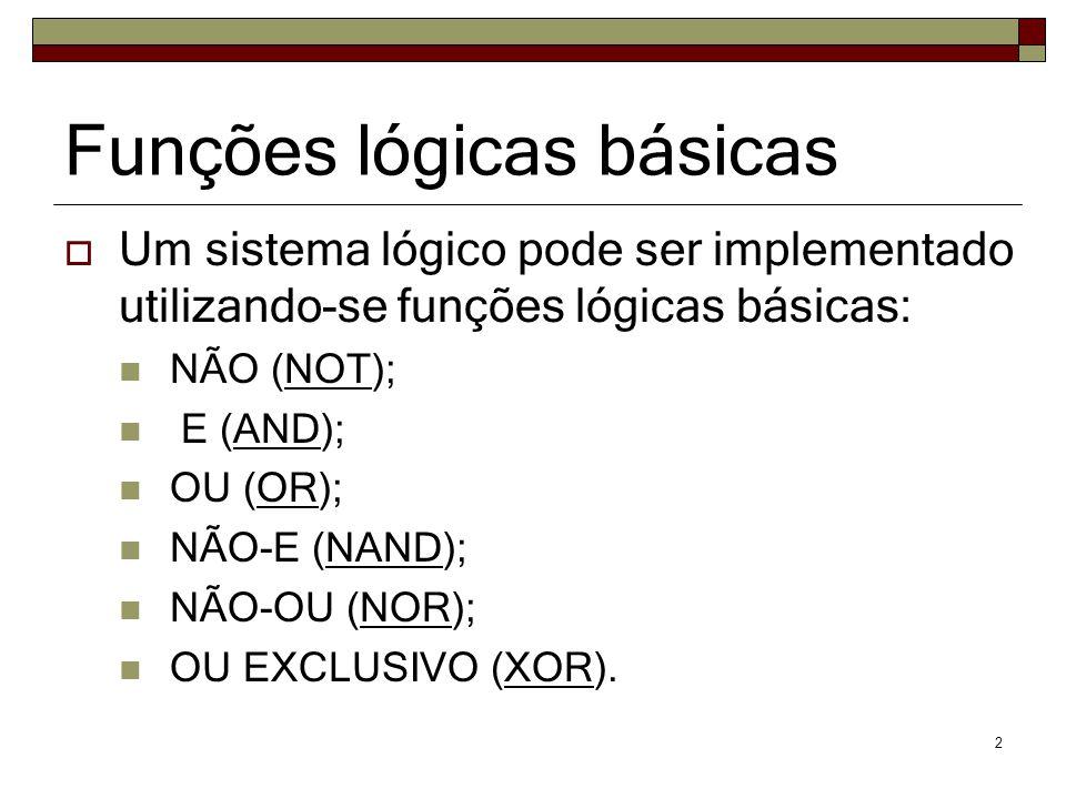 Funções lógicas básicas